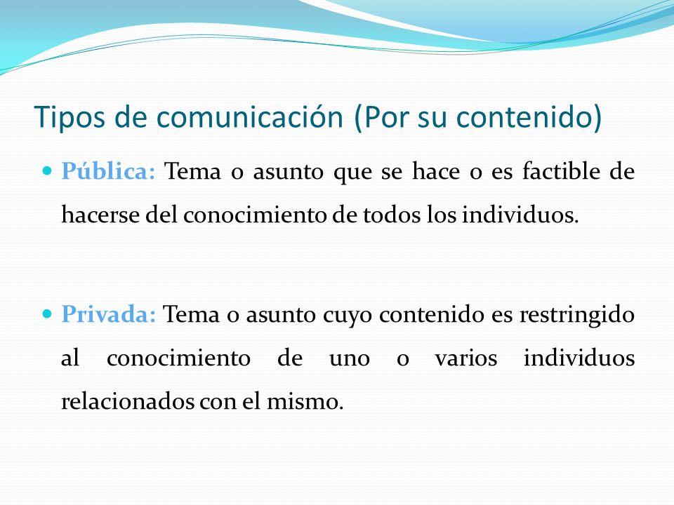 Tipos de comunicación (Por su contenido)