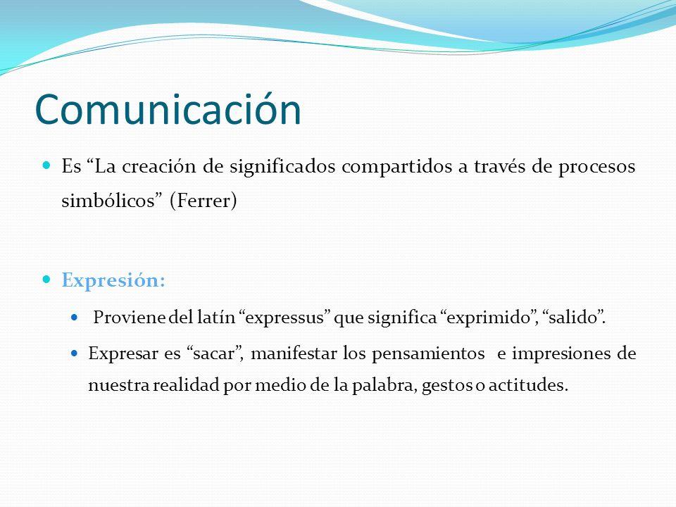 Comunicación Es La creación de significados compartidos a través de procesos simbólicos (Ferrer) Expresión: