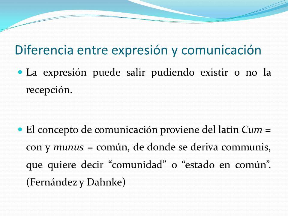 Diferencia entre expresión y comunicación