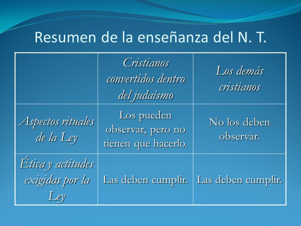 Resumen de la enseñanza del N. T.