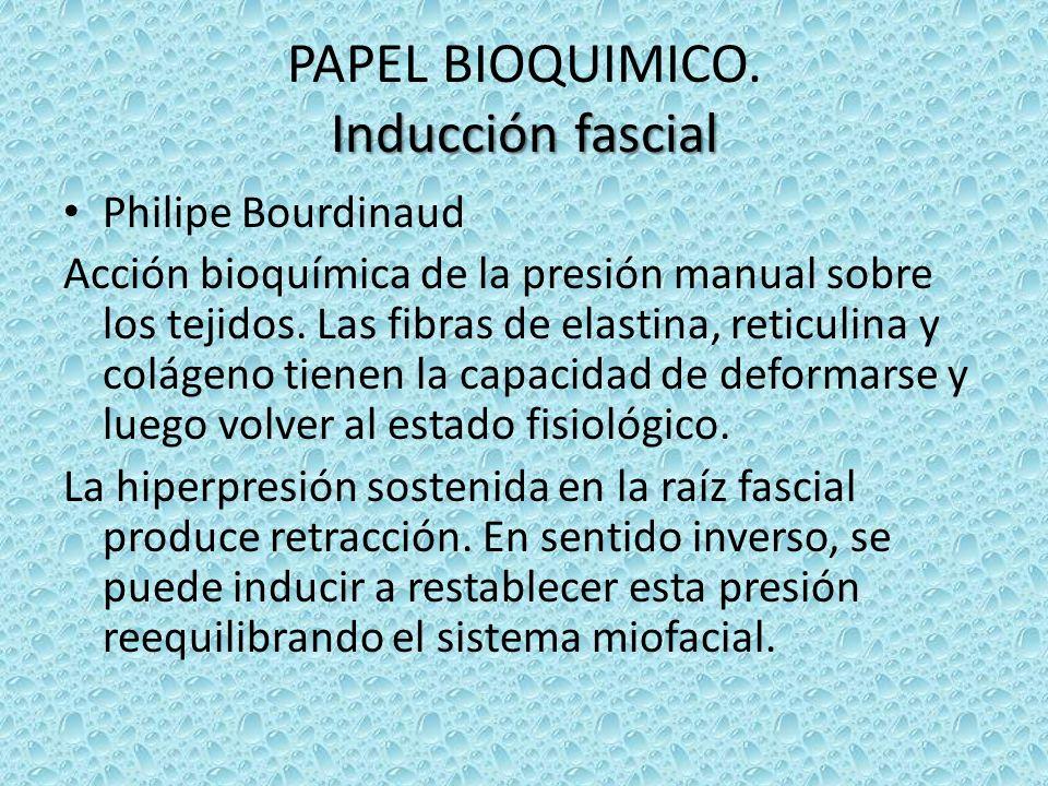 PAPEL BIOQUIMICO. Inducción fascial