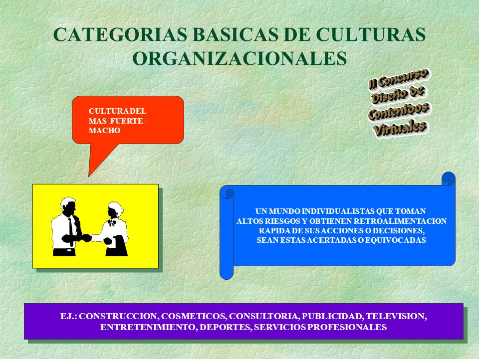 CATEGORIAS BASICAS DE CULTURAS ORGANIZACIONALES