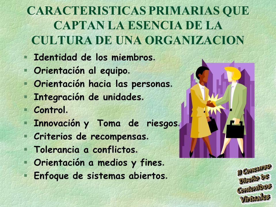 CARACTERISTICAS PRIMARIAS QUE CAPTAN LA ESENCIA DE LA CULTURA DE UNA ORGANIZACION