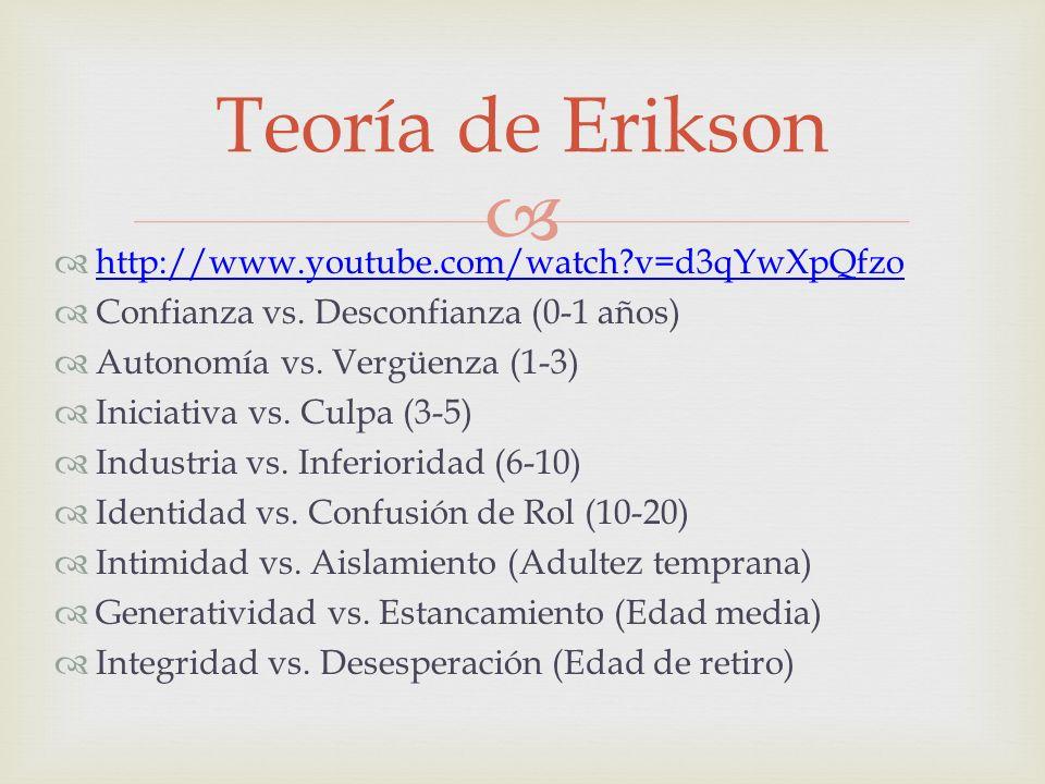 Teoría de Erikson http://www.youtube.com/watch v=d3qYwXpQfzo