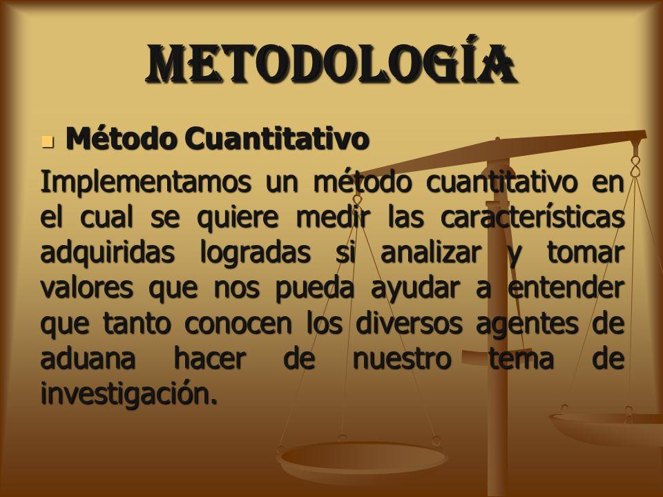 METODOLOGÍA Método Cuantitativo