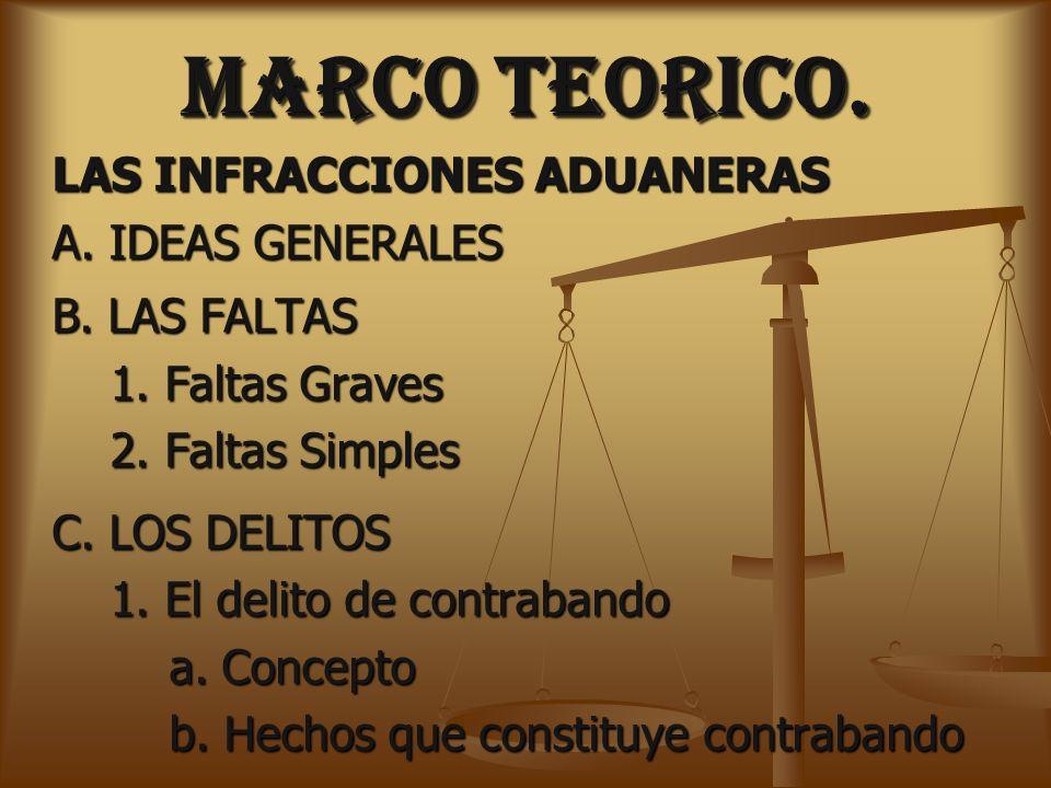 MARCO TEORICO. LAS INFRACCIONES ADUANERAS A. IDEAS GENERALES