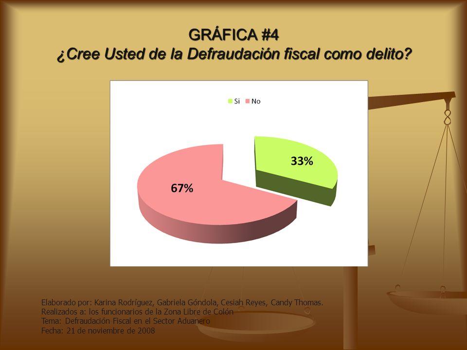 GRÁFICA #4 ¿Cree Usted de la Defraudación fiscal como delito
