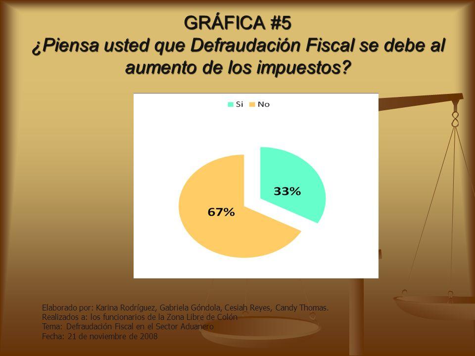 GRÁFICA #5 ¿Piensa usted que Defraudación Fiscal se debe al aumento de los impuestos