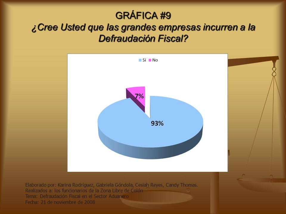 GRÁFICA #9 ¿Cree Usted que las grandes empresas incurren a la Defraudación Fiscal
