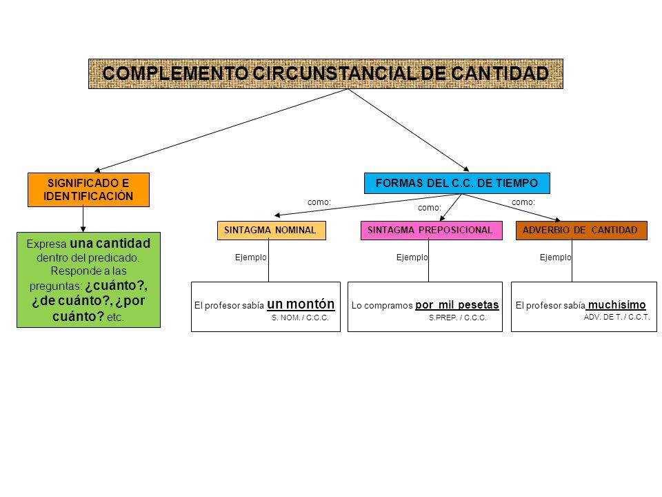 COMPLEMENTO CIRCUNSTANCIAL DE CANTIDAD