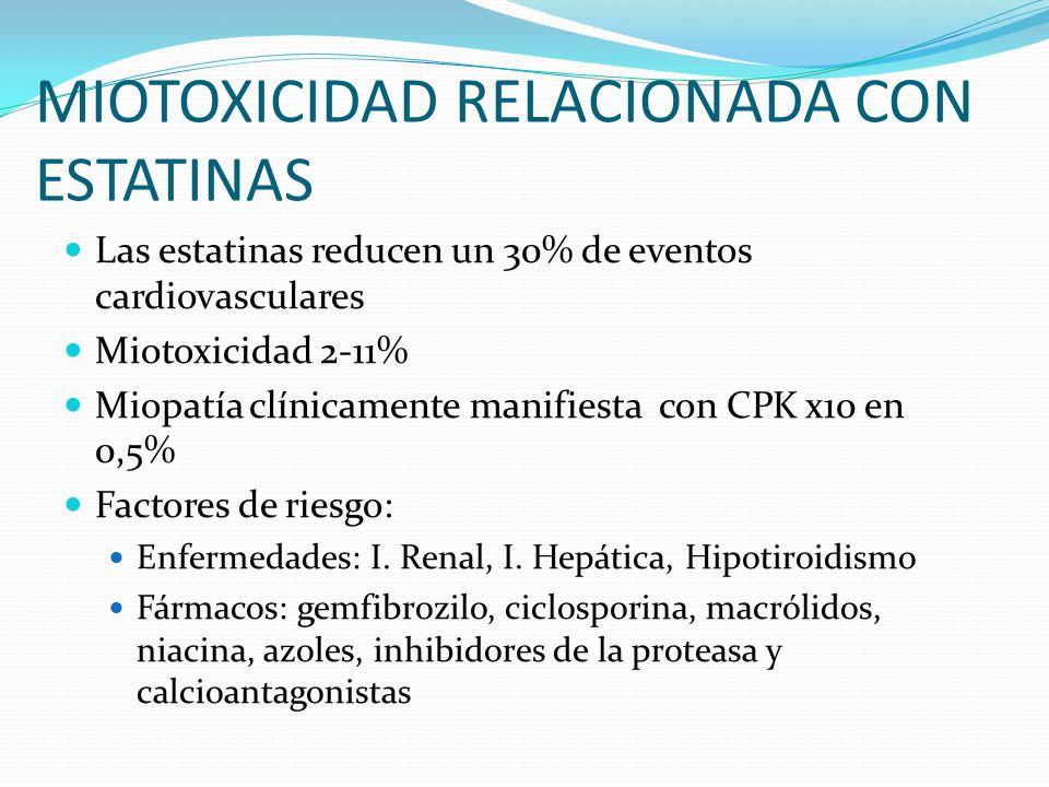 MIOTOXICIDAD RELACIONADA CON ESTATINAS