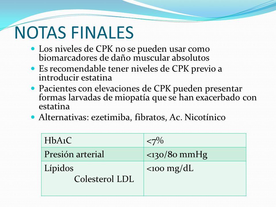 NOTAS FINALES Los niveles de CPK no se pueden usar como biomarcadores de daño muscular absolutos.