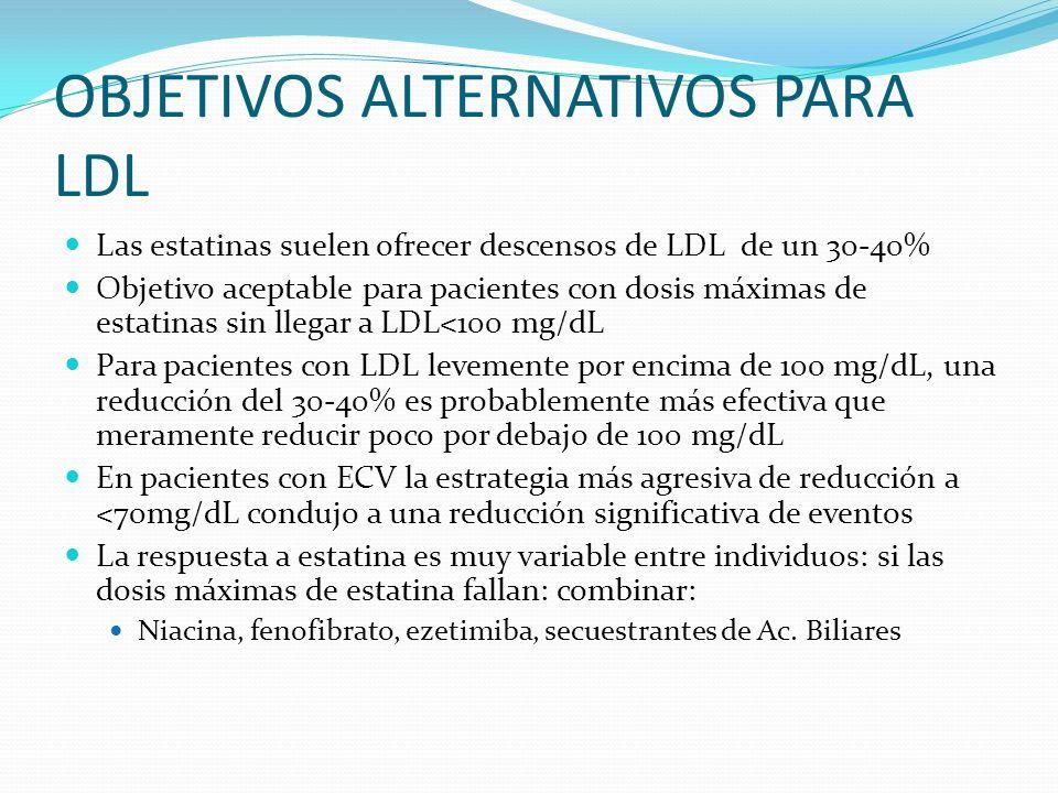 OBJETIVOS ALTERNATIVOS PARA LDL
