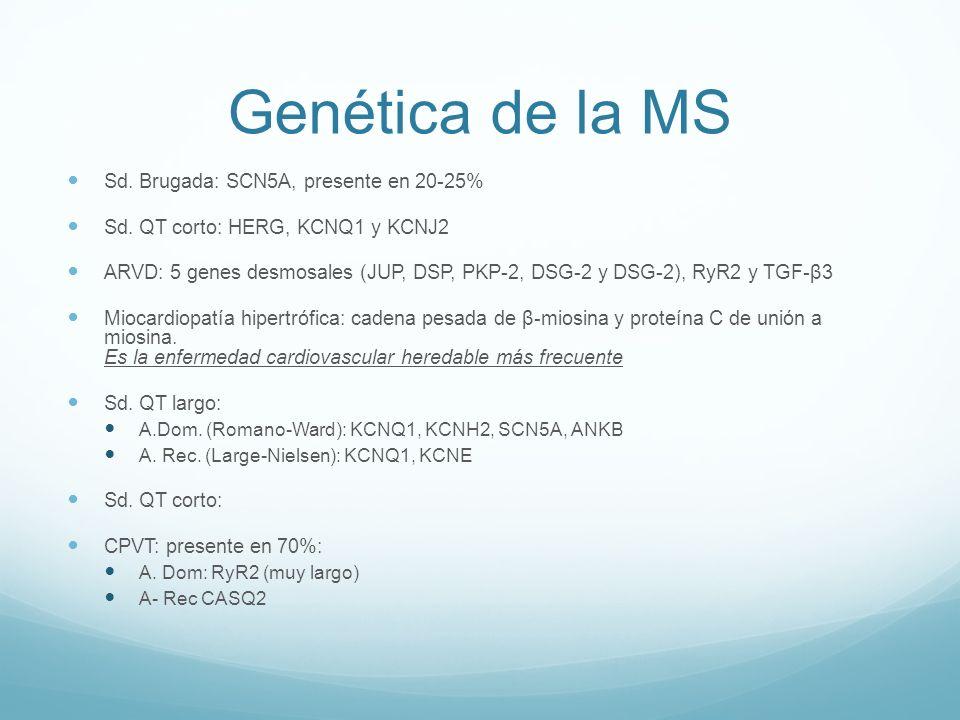 Genética de la MS Sd. Brugada: SCN5A, presente en 20-25%