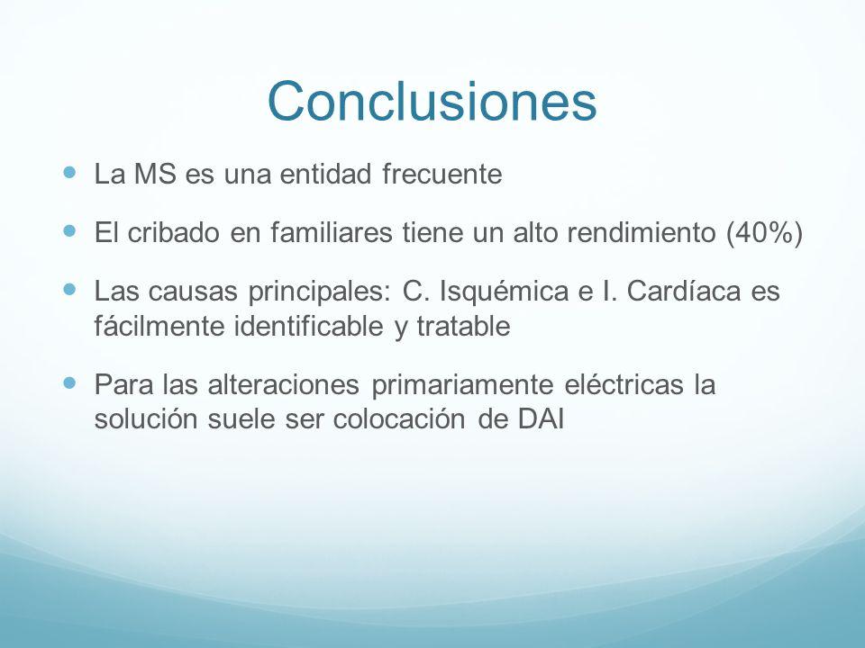 Conclusiones La MS es una entidad frecuente
