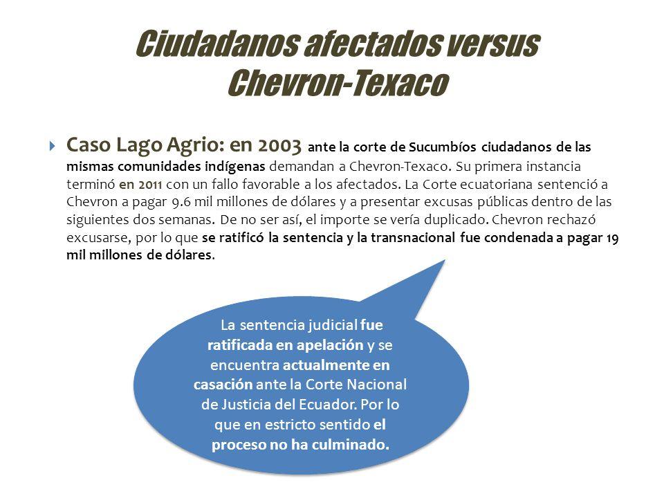 Ciudadanos afectados versus Chevron-Texaco