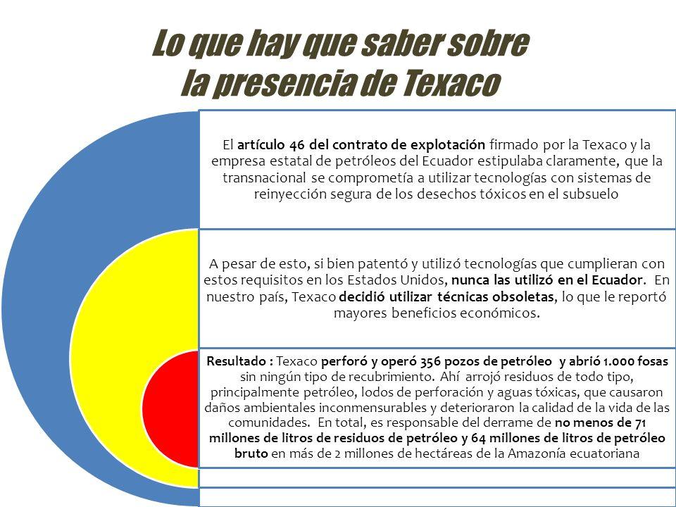 Lo que hay que saber sobre la presencia de Texaco
