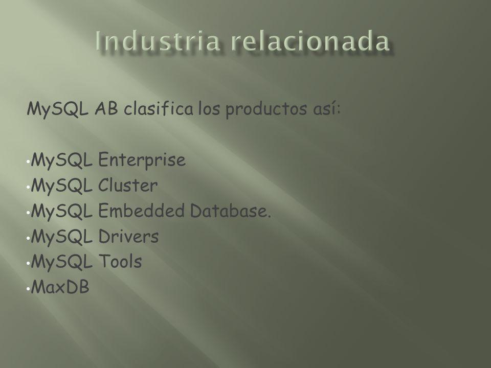 Industria relacionada