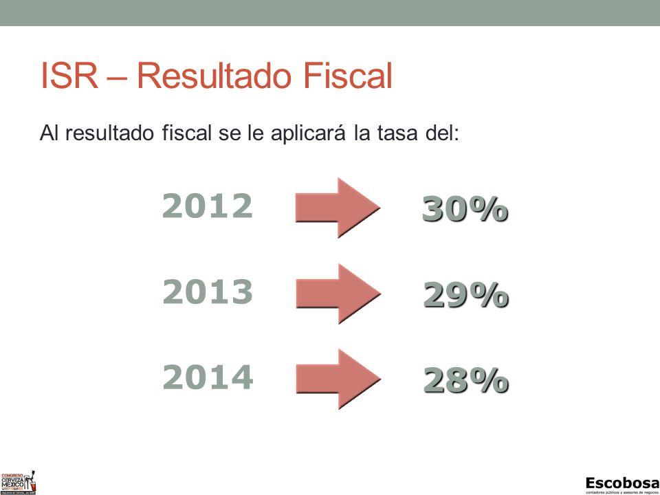 ISR – Resultado Fiscal 2012 30% 2013 29% 2014 28%