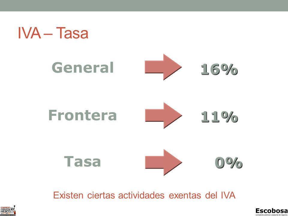 Existen ciertas actividades exentas del IVA