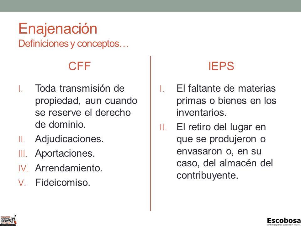 Enajenación Definiciones y conceptos…