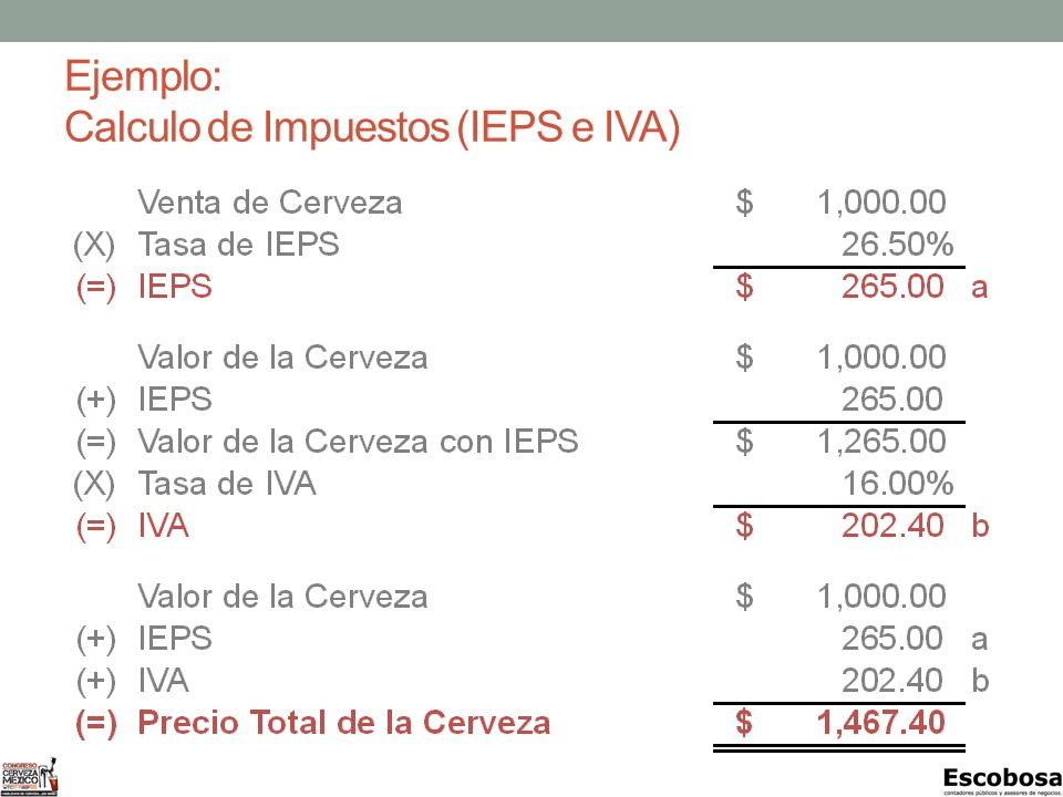 Ejemplo: Calculo de Impuestos (IEPS e IVA)