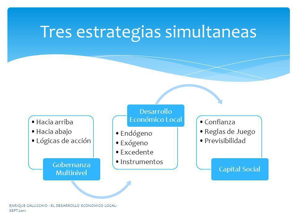Tres estrategias simultaneas