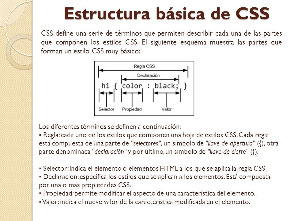 Estructura básica de CSS