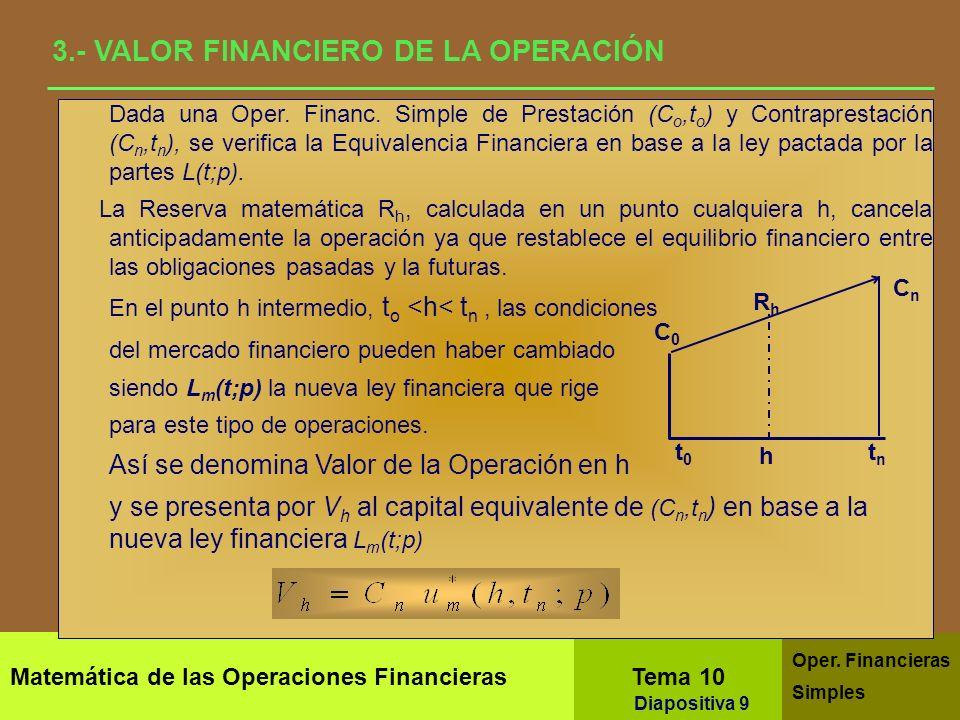 3.- VALOR FINANCIERO DE LA OPERACIÓN