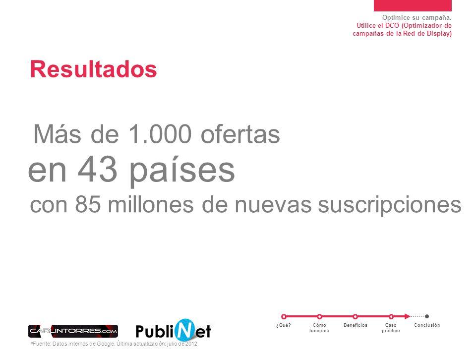 en 43 países Más de 1.000 ofertas Resultados