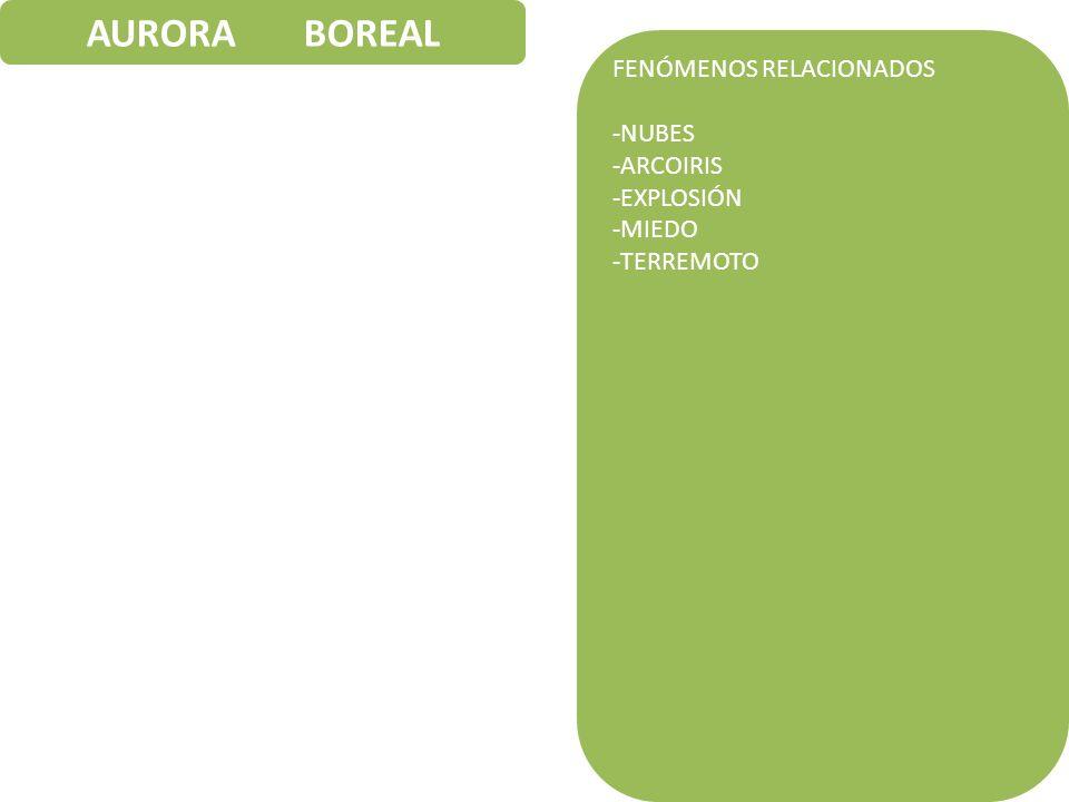 AURORA BOREAL FENÓMENOS RELACIONADOS -NUBES -ARCOIRIS -EXPLOSIÓN