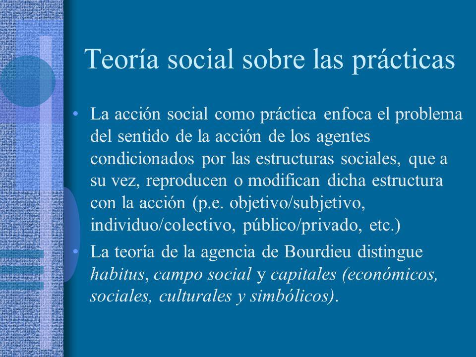 Teoría social sobre las prácticas
