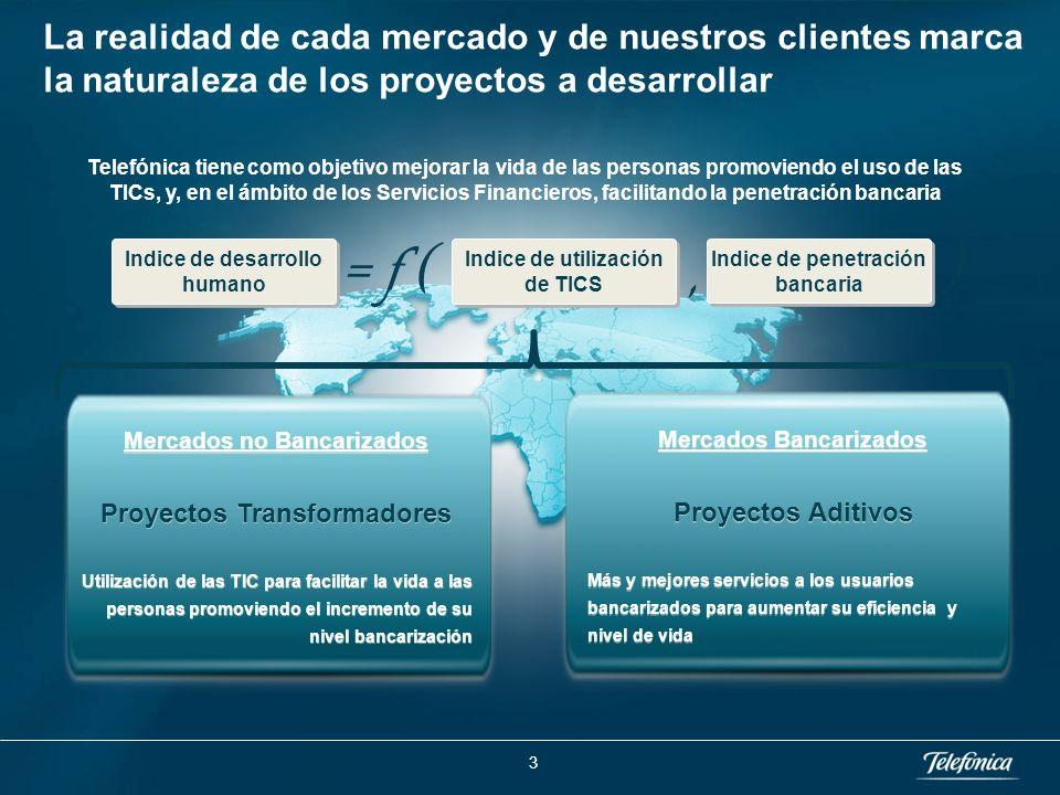 La oportunidad: pagos a través del móvil en Latinoamérica