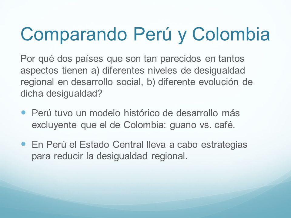 Comparando Perú y Colombia