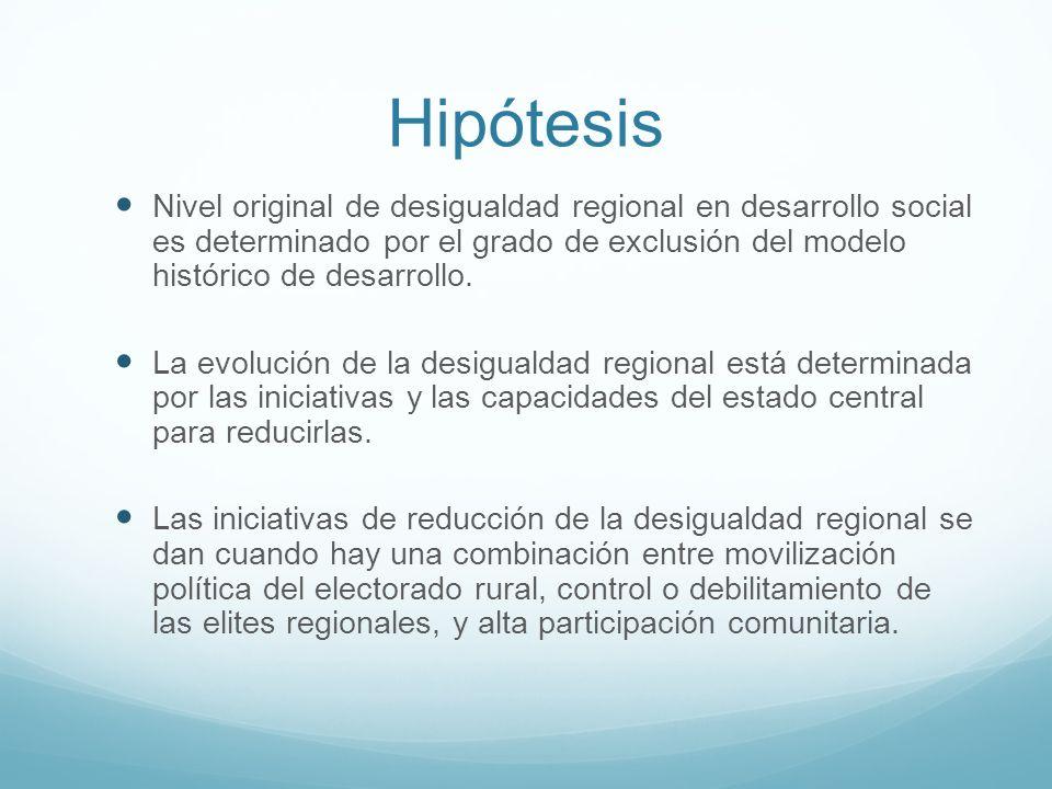 Hipótesis Nivel original de desigualdad regional en desarrollo social es determinado por el grado de exclusión del modelo histórico de desarrollo.
