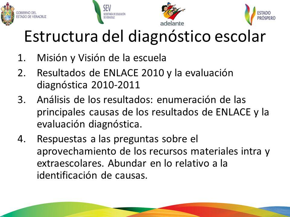 Estructura del diagnóstico escolar