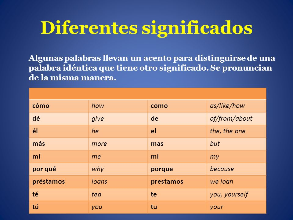 Diferentes significados