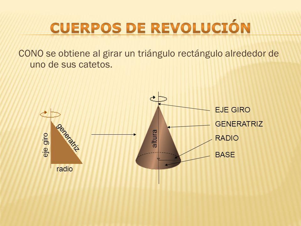 CUerpos de revolución CONO se obtiene al girar un triángulo rectángulo alrededor de uno de sus catetos.