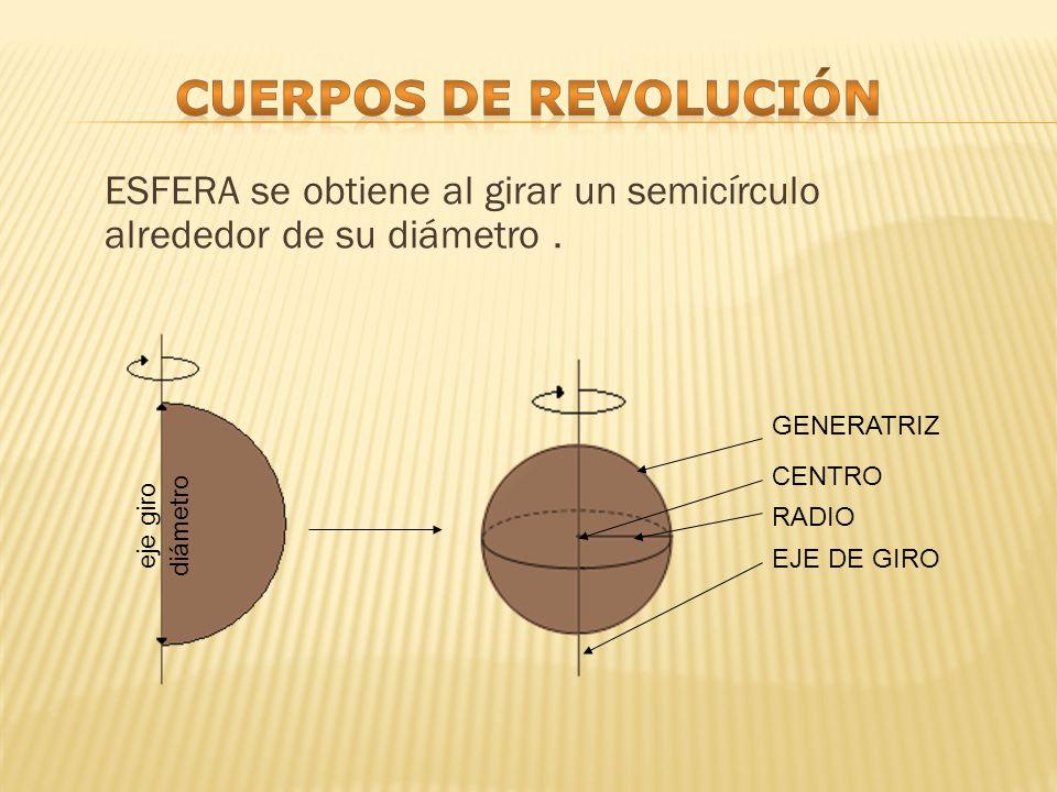 CUerpos de revolución ESFERA se obtiene al girar un semicírculo alrededor de su diámetro . diámetro.