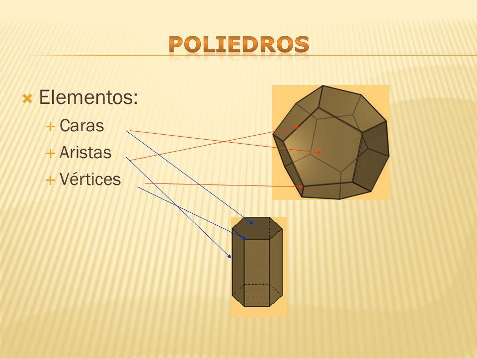 poliedros Elementos: Caras Aristas Vértices