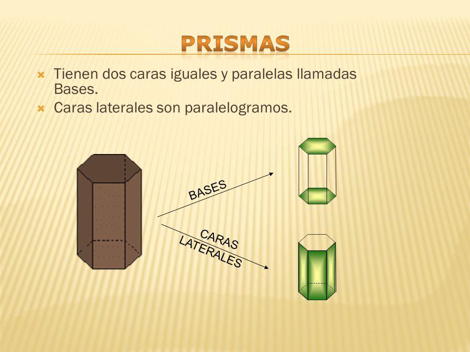 prismas Tienen dos caras iguales y paralelas llamadas Bases.