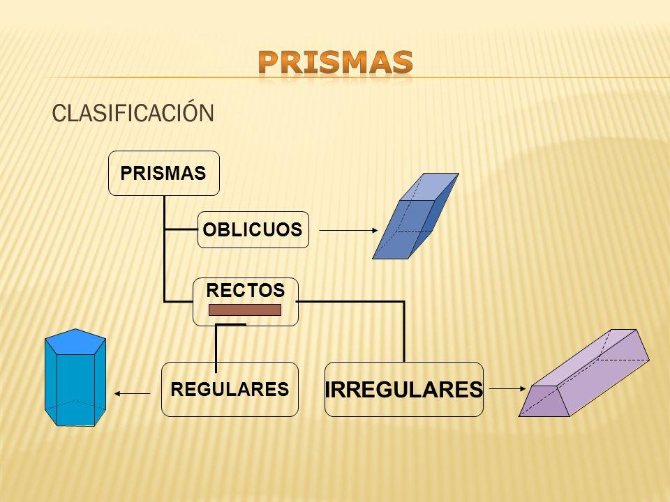 prismas CLASIFICACIÓN PRISMAS OBLICUOS RECTOS IRREGULARES REGULARES