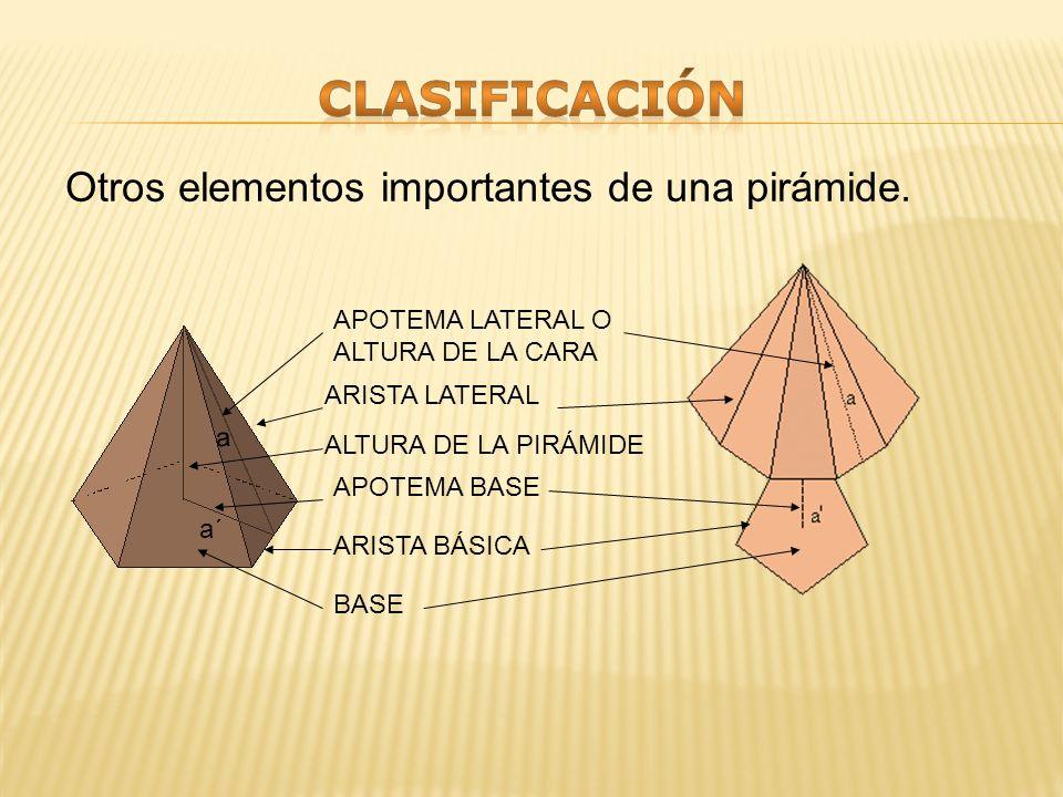 clasificación Otros elementos importantes de una pirámide.