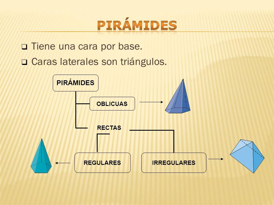 pirámides Tiene una cara por base. Caras laterales son triángulos.