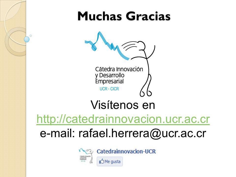 Muchas Gracias Visítenos en http://catedrainnovacion.ucr.ac.cr e-mail: rafael.herrera@ucr.ac.cr
