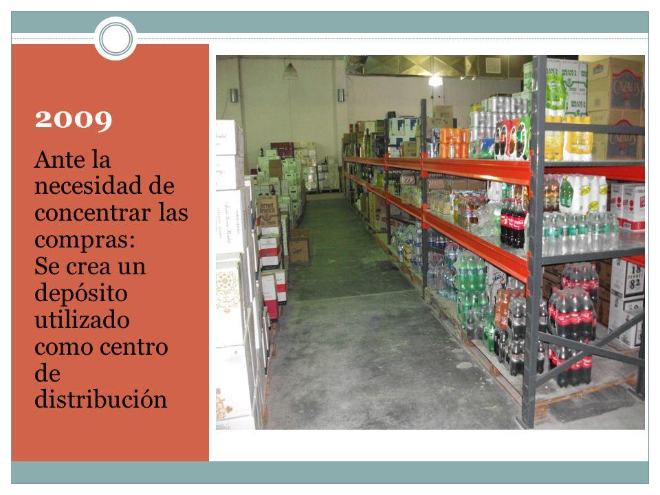 2009 Ante la necesidad de concentrar las compras: Se crea un depósito utilizado como centro de distribución.