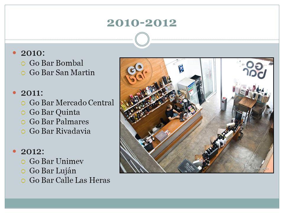 2010-2012 2010: 2011: 2012: Go Bar Bombal Go Bar San Martin