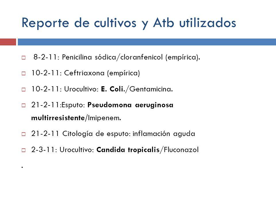 Reporte de cultivos y Atb utilizados