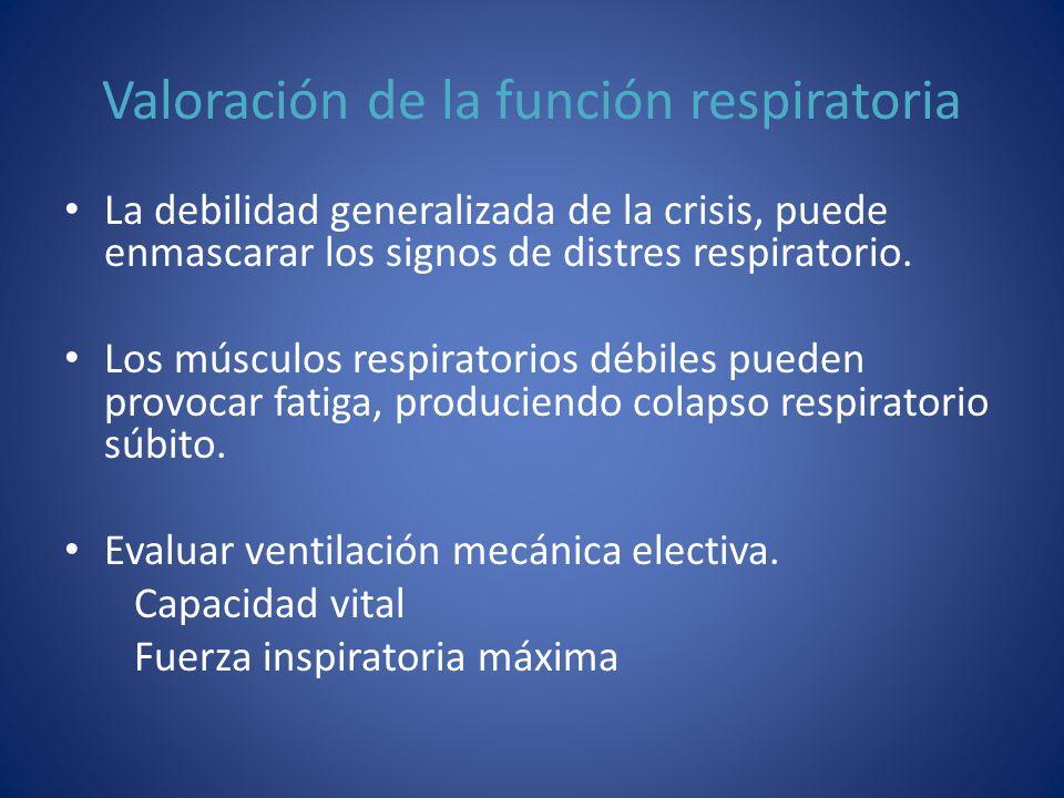 Valoración de la función respiratoria