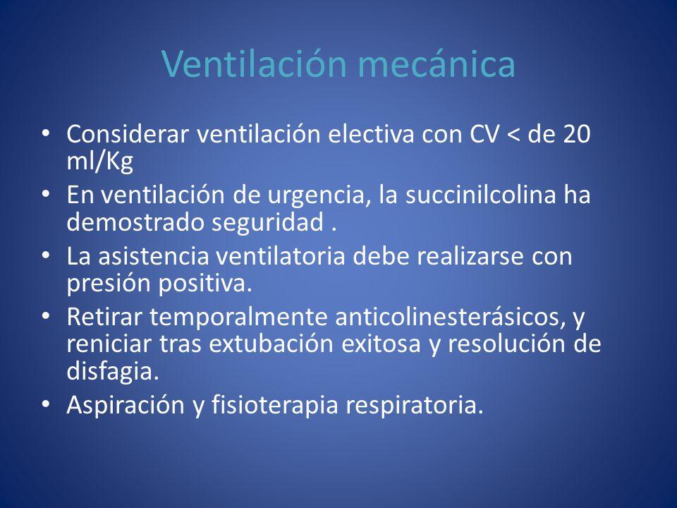 Ventilación mecánica Considerar ventilación electiva con CV < de 20 ml/Kg. En ventilación de urgencia, la succinilcolina ha demostrado seguridad .